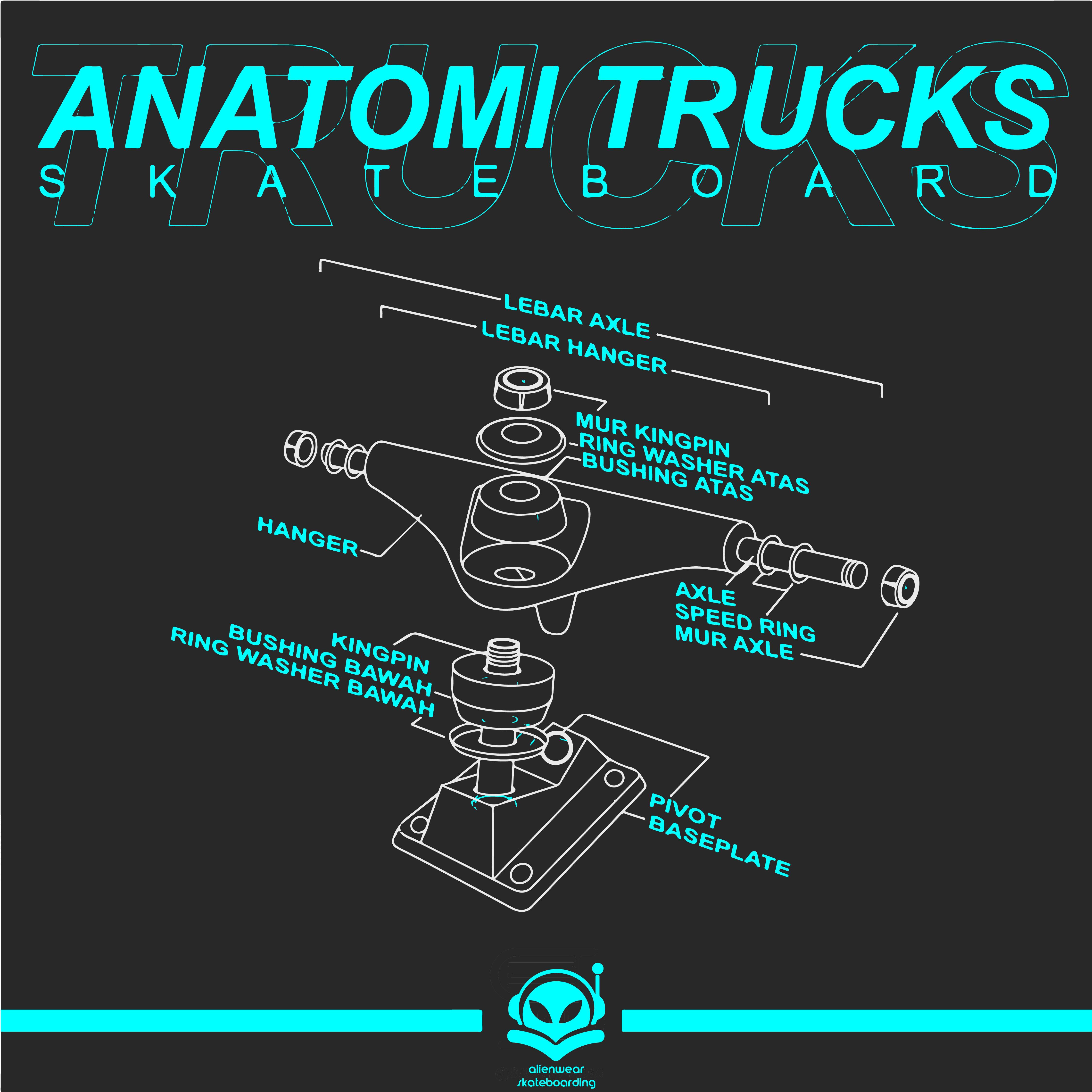 ANATOMI TRUCK